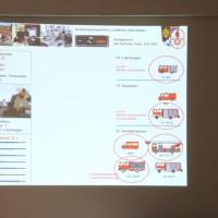 06-11-2013_kreisbrandinspektion-unterallgäu_alarmplanung_poeppel_new-facts-eu20131106_0010