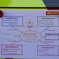19-10-2013_ulm_donautal_ratiopharm_katastrohenschutzubung_poeppel_groll_new-facts-eu20131019_0148