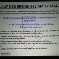 21-09-2013_memmingen_notfallgäu-2013_klinikum-memmingen_notfallsymposium_poeppel_new-facts-eu20130921_0306