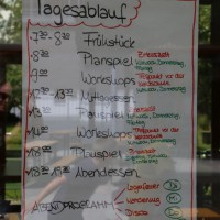 17-06-2014-unterallgaeu-legau-umweltstation-brk-wasserwacht-abenteuer-siedler-poeppel-groll-new-facts-eu_0002