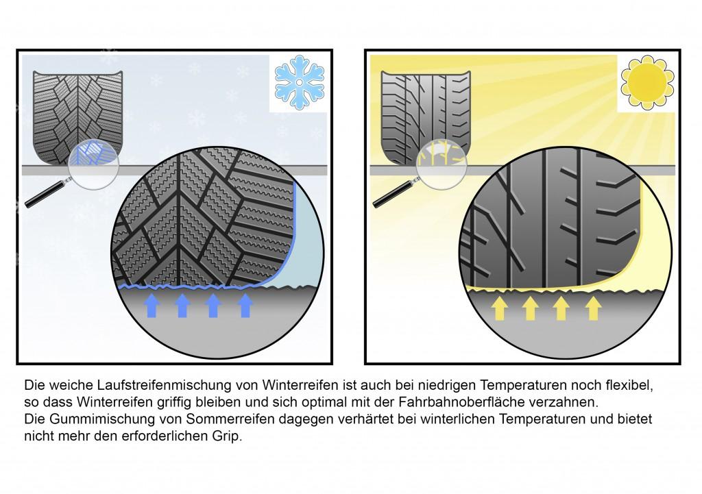 Foto: Deutscher Verkehrssicherheitsrat e.V.