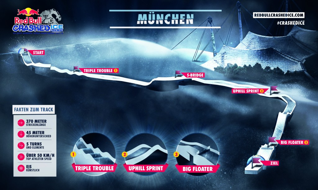 Red Bull München Ice